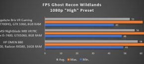 FPS 1080p high GRW