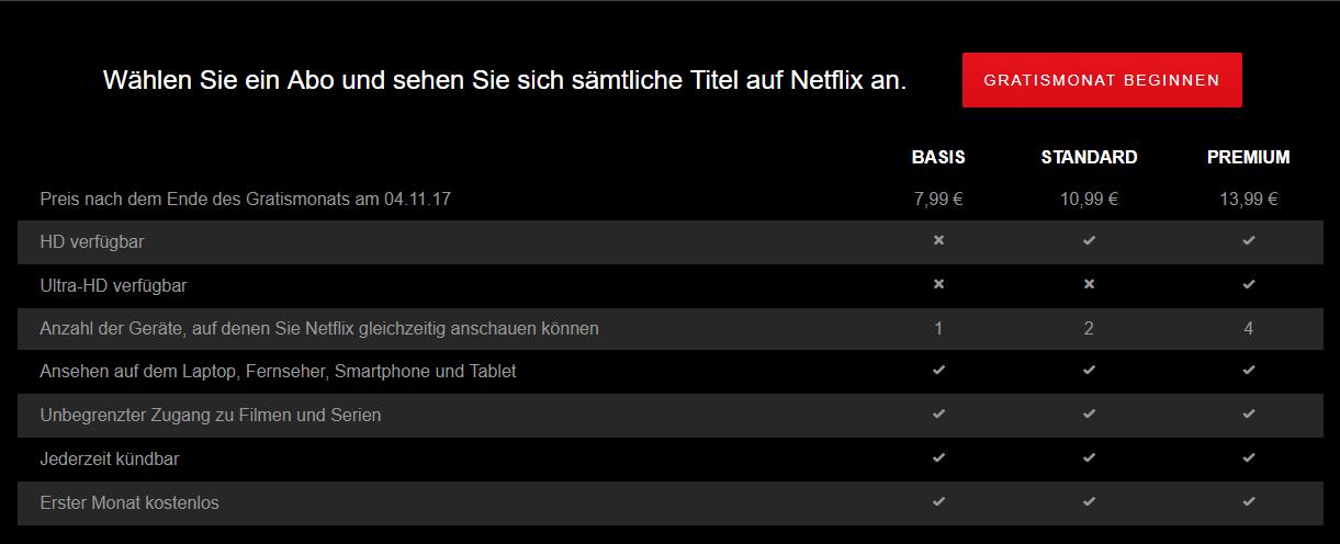 Wie Funkioniert Netflix
