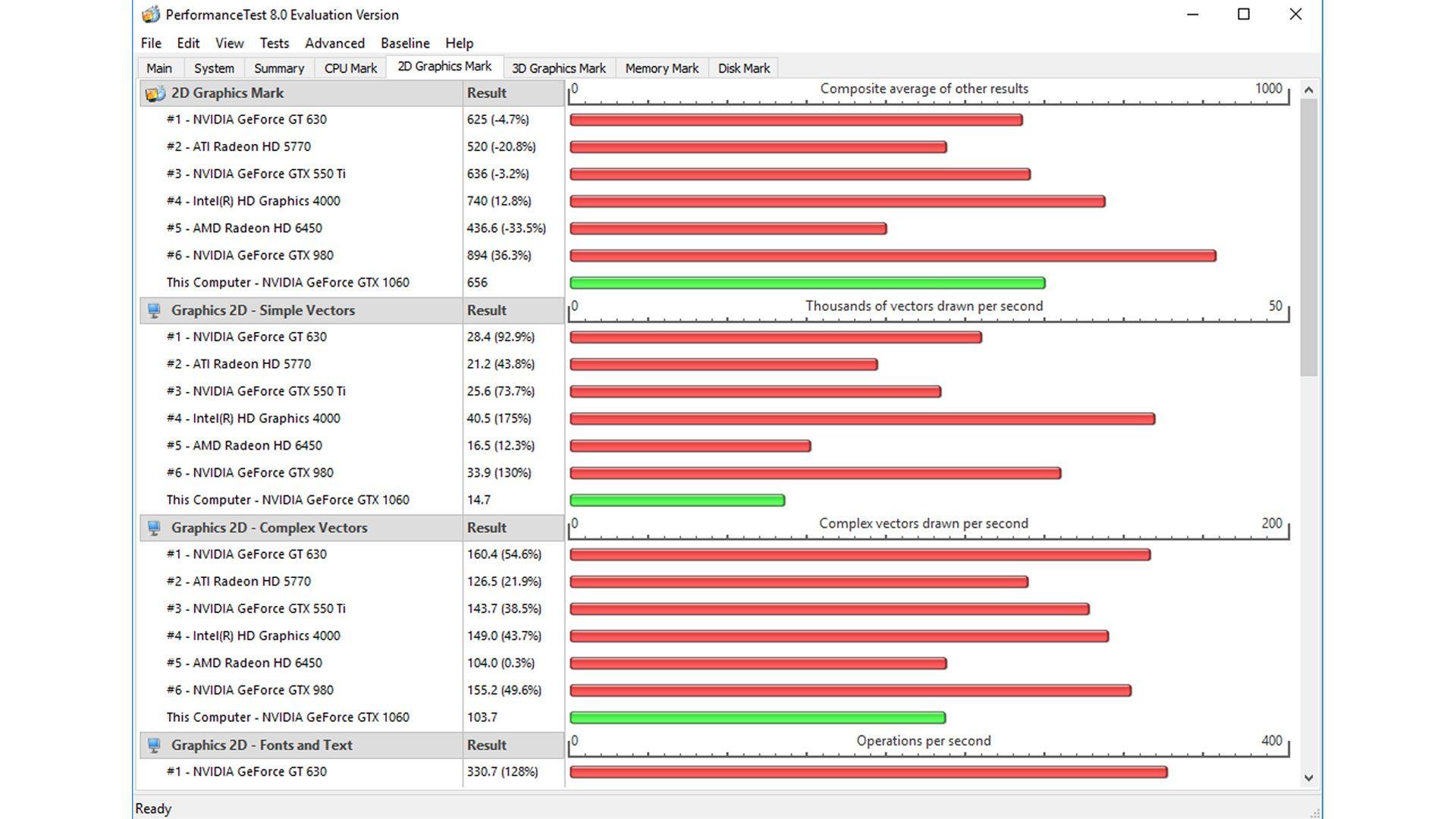 Asus-ROG-Strix-GL702VM-BA323T_Vergleich-3