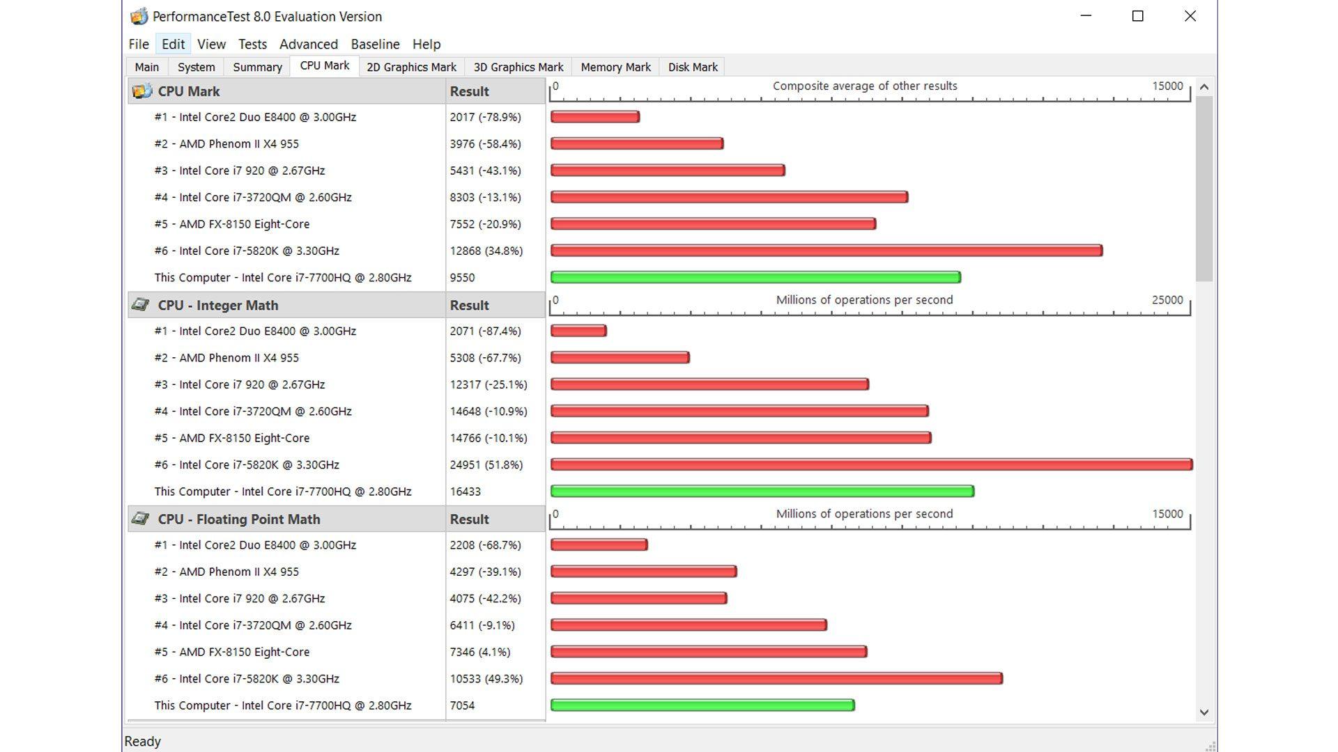 Dell-Alienware-15-R3-A15-9597_Vergleich-2