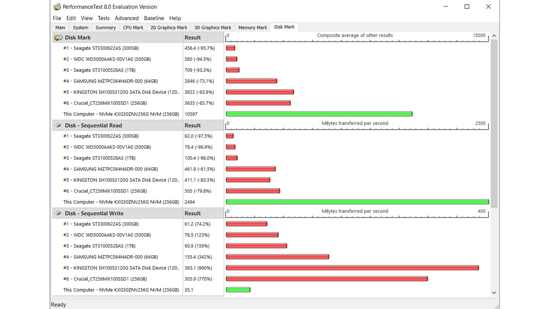 Dell-Alienware-15-R3-A15-9597_Vergleich-6