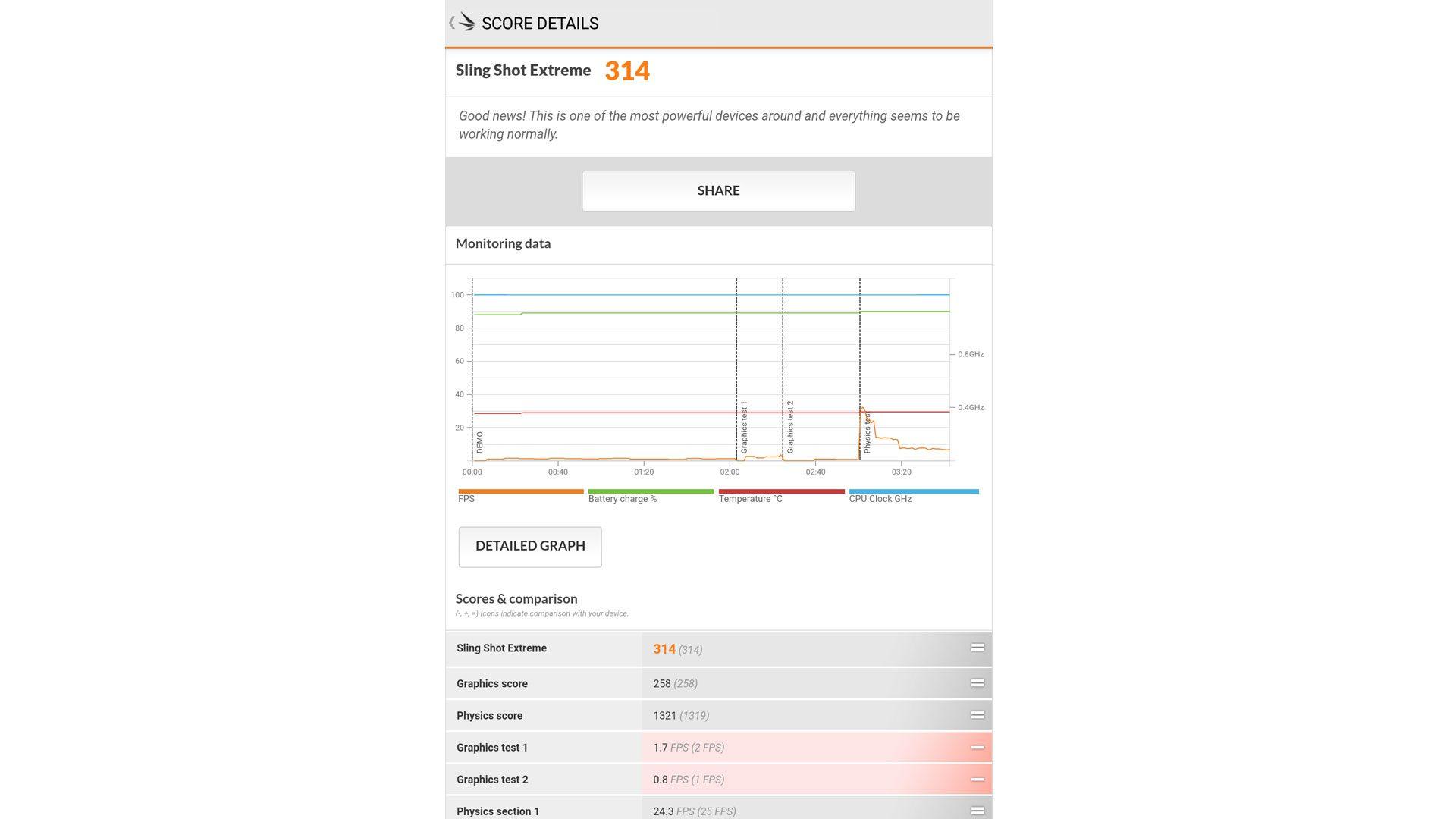 Huawei-MediaPad-M3-Lite_Benchmark-3