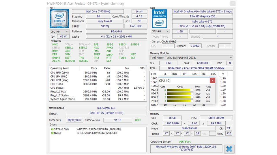 Acer Predator Helios 300 Hardware-8