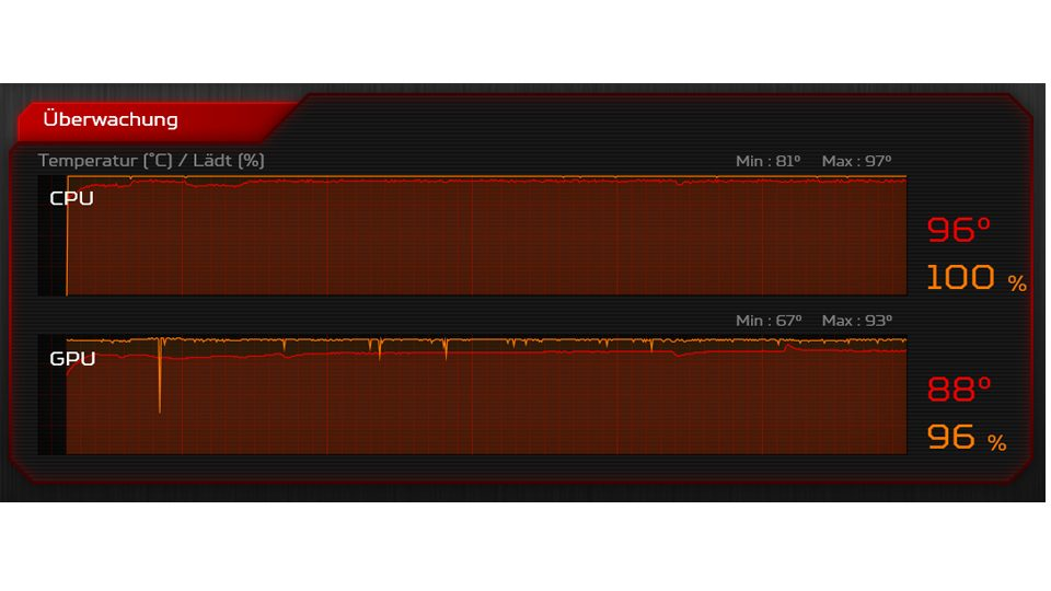 Acer Predator Helios 300 Hitze_6