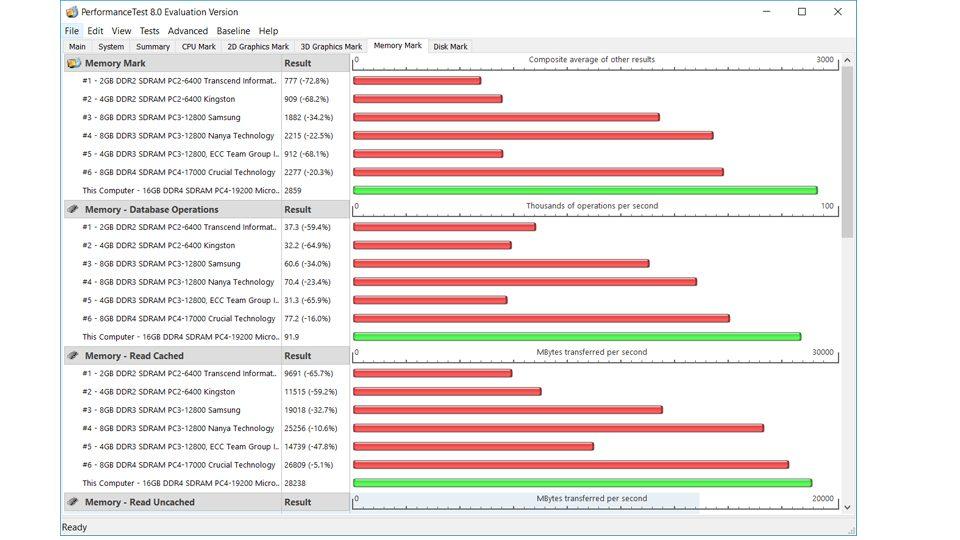 Acer Predator Helios 300 Vergleich-4