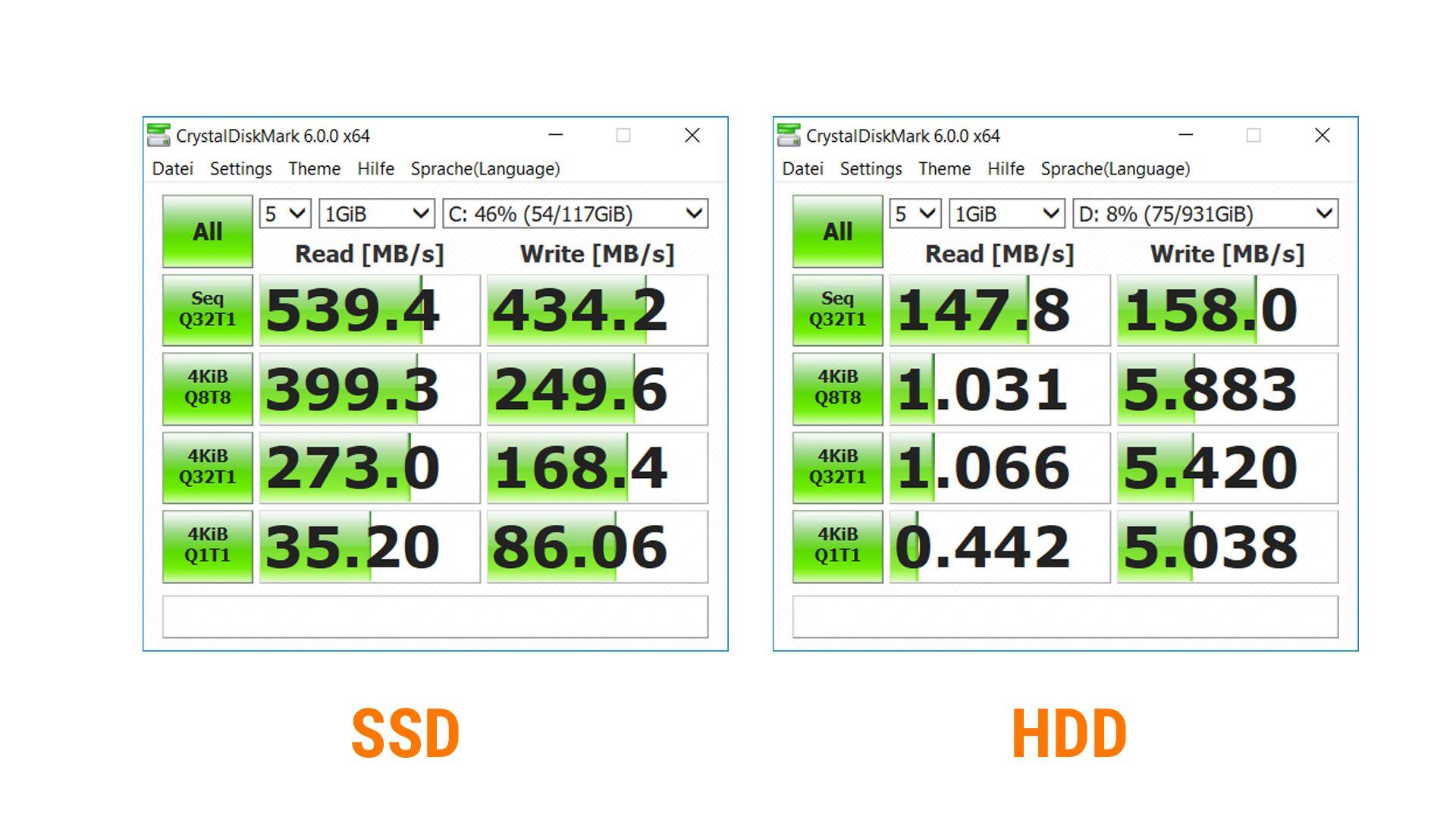 HP ProBook 450 G5 3KY71ES Benchmark_7