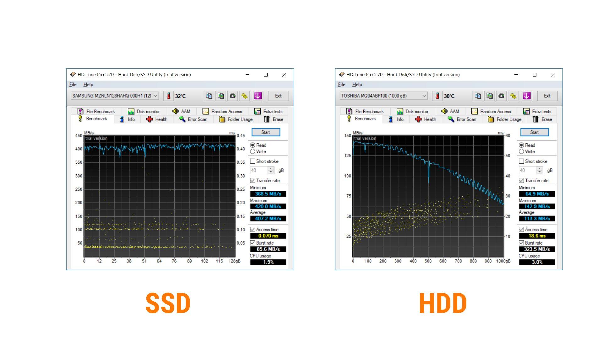 HP ProBook 450 G5 3KY71ES Benchmark_8