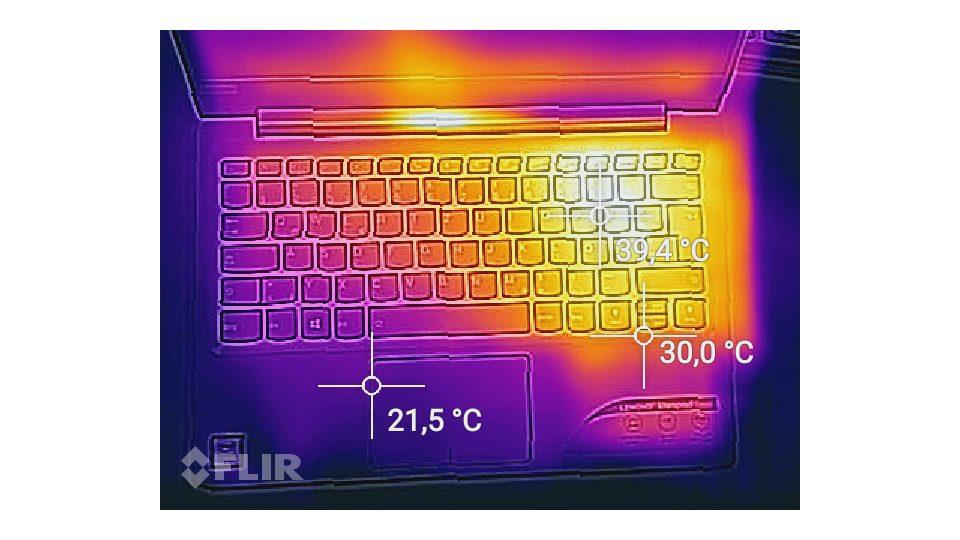 Lenovo 320S-13IKB 81AK0038GE Hitze_1