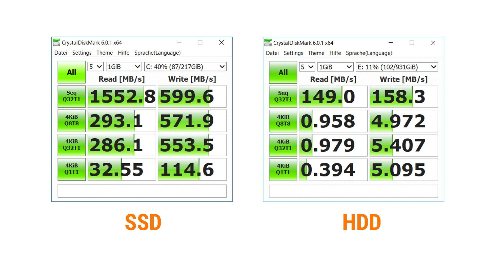 HP ProBook 450 G5 3KY70ES Benchmark-7