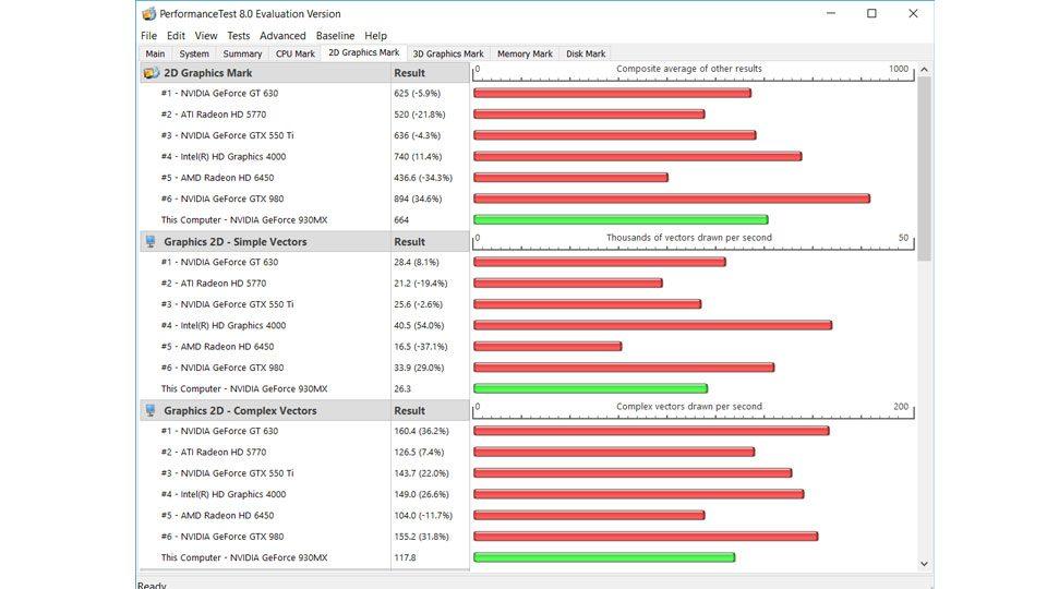 HP ProBook 450 G5 3KY70ES Vergleich_3