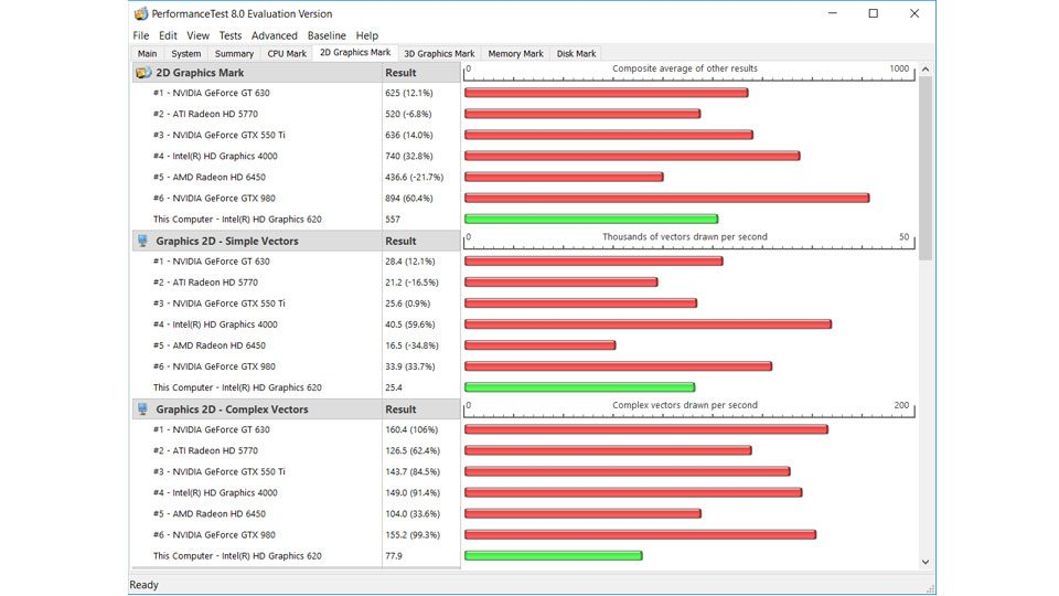Lenovo V130-15IKB 81HN00FAGE Vergleich_3