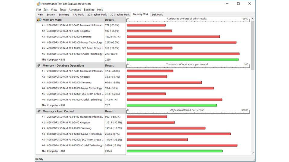 Lenovo V130-15IKB 81HN00FAGE Vergleich_4