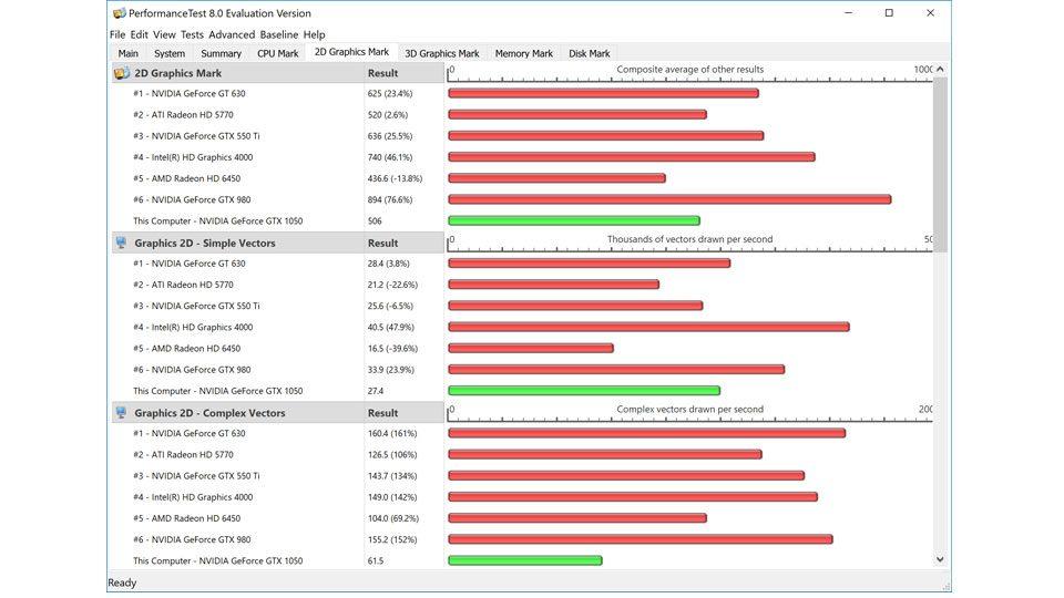 Lenovo Yoga 730-15IKB Vergleich_3