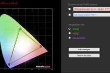 AOC G2590VXQ sRGB-Farbraum