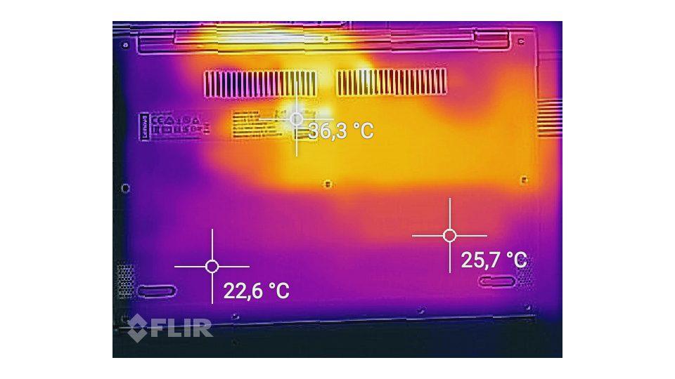 Lenovo Yoga 530-14IKB 81EK00CTGE Hitze_2