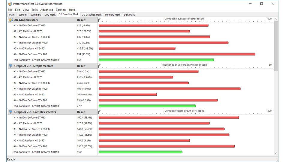 HP ENVY x360 15-cn0007ng Vergleich_3