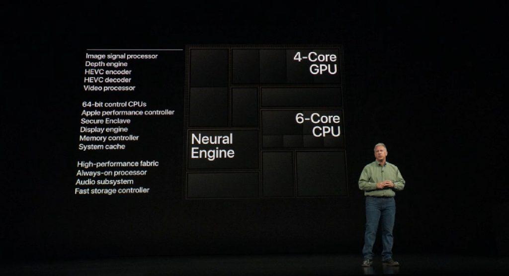 apple iphone xs hardware
