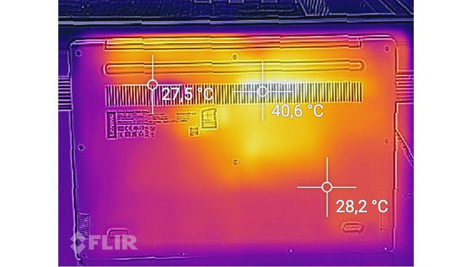 Lenovo Ideapad 330S-15ARR 81FB0048GE Hitze_2