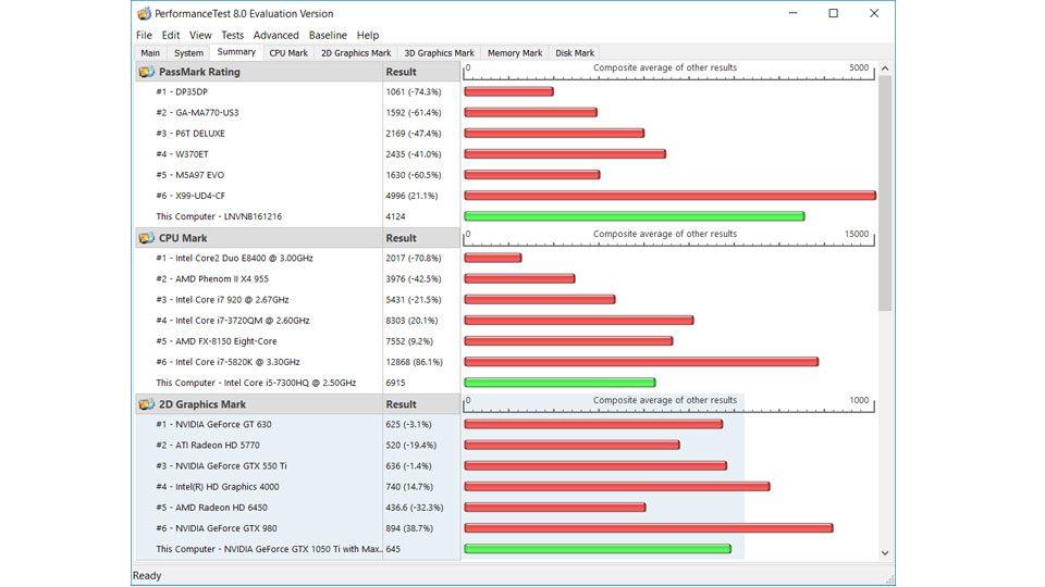 Lenovo Ideapad 720S-15IKB 81AC0034GE Vergleich_1