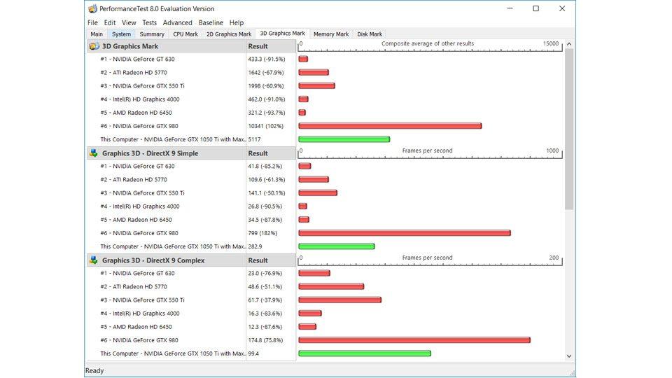 Lenovo Ideapad 720S-15IKB 81AC0034GE Vergleich_4