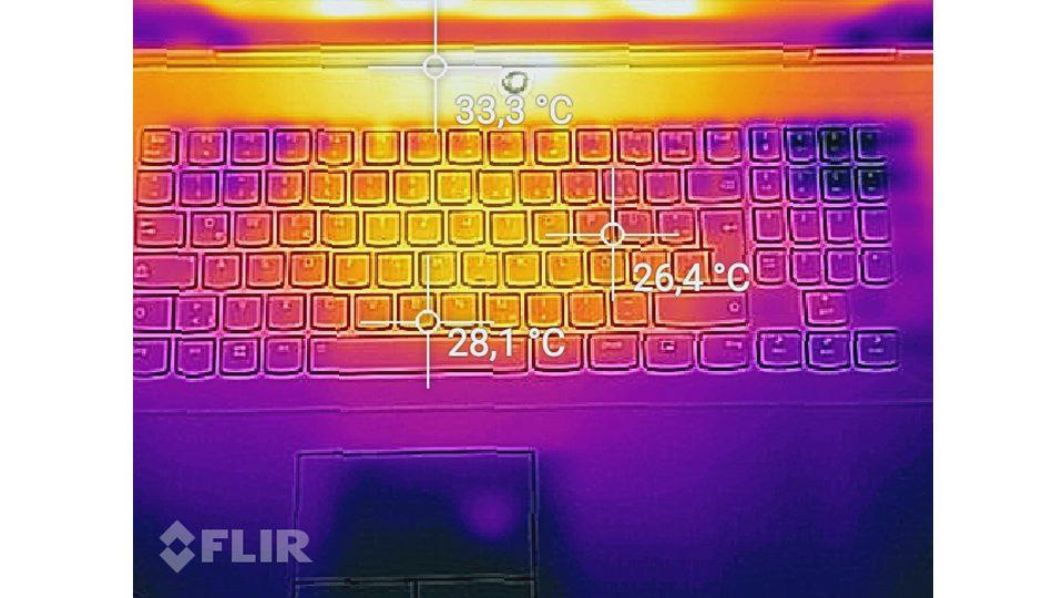 Lenovo Legion Y730-17ICH Gaming Hitze_1