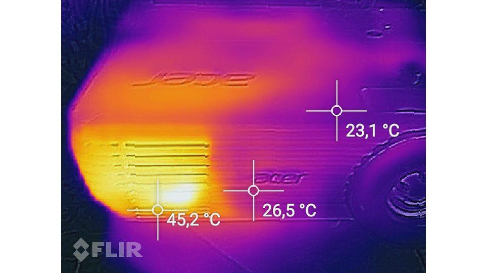 Acer M550 Hitze_3