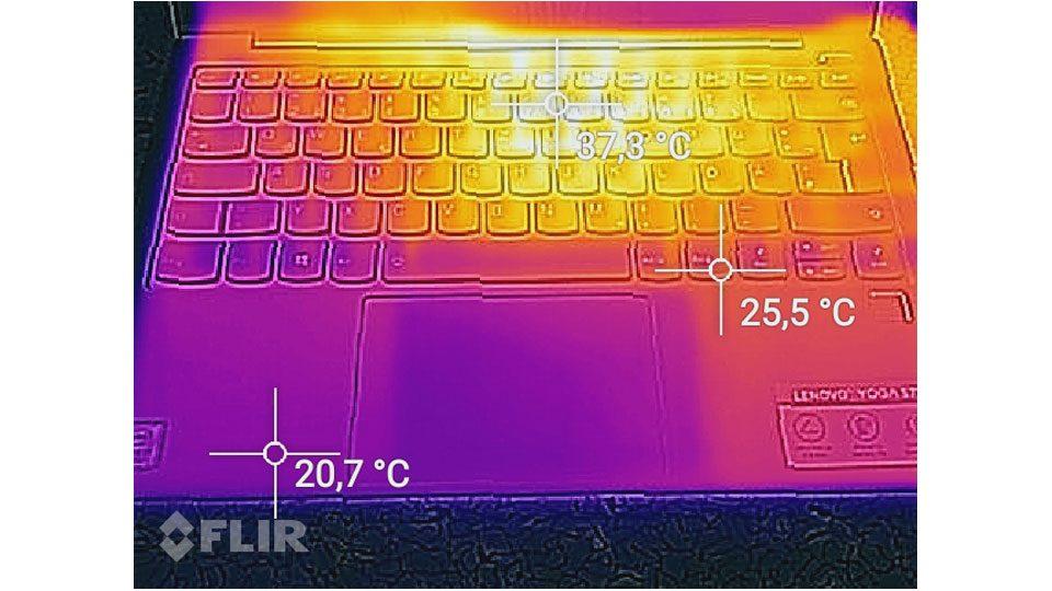 Lenovo YOGA S730-13IWL Hitze_1