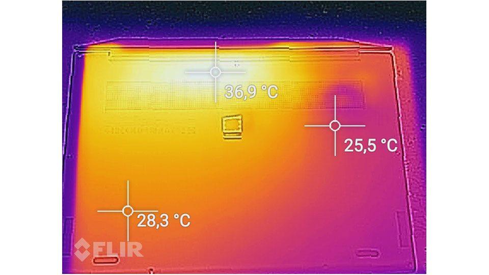 Lenovo YOGA S730-13IWL Hitze_2