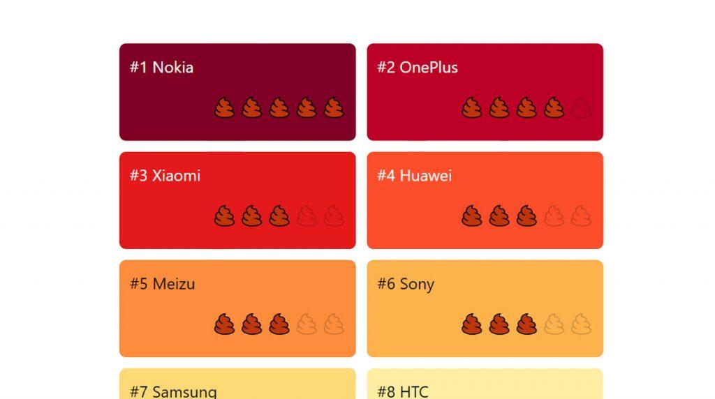 Don't Kill My App! – Welche Smartphone-Hersteller schießen eure Hintergrund-Apps ab?