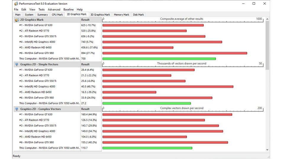 MSI PS63 Modern 8RC Vergleich_3