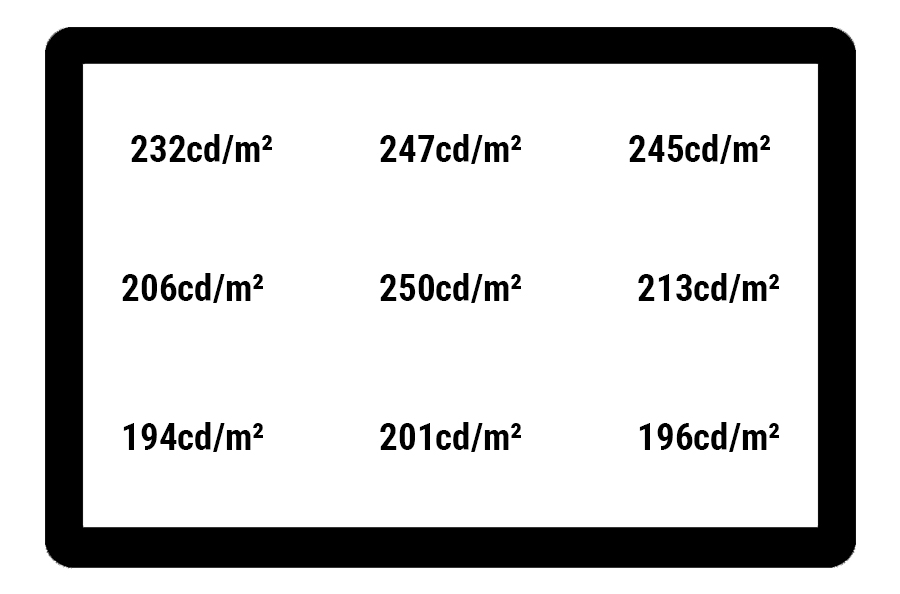 annspree hq272pqd ausleuchtung display