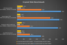 hp probook 450 g6 crystal disk