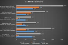 hp spectre x360 13-ap0121ng benchmarks