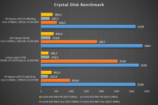 hp spectre x360 15-df01016ng benchmark