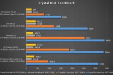 hp elitebook 735 g5 benchmarks