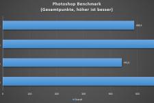 lenovo thinkpad e590 benchmark