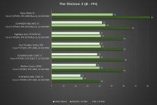 Gigabyte Aero 15 OLED XA Benchmark