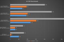 lenovo ideapad c340 benchmark