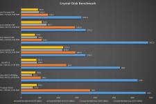 lenovo ideapad l340 benchmarks