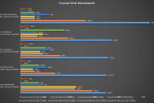 hp 17-by2132ng benchmark