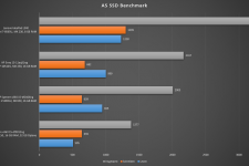 hp envy 13-aq1131ng notebook benchmark test