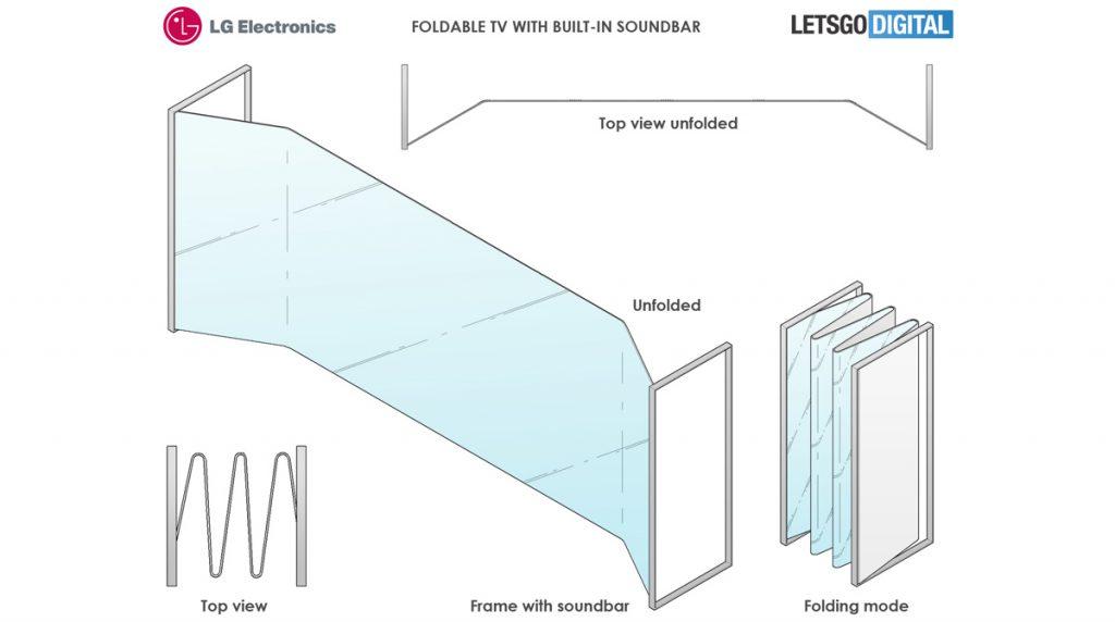 LG bekommt Patent auf faltbare OLED-Fernseher