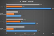 Acer Aspire 3 Benchmark