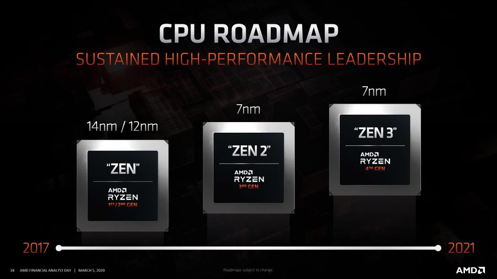 AMD Ryzen 4000 Zen 3 CPUs