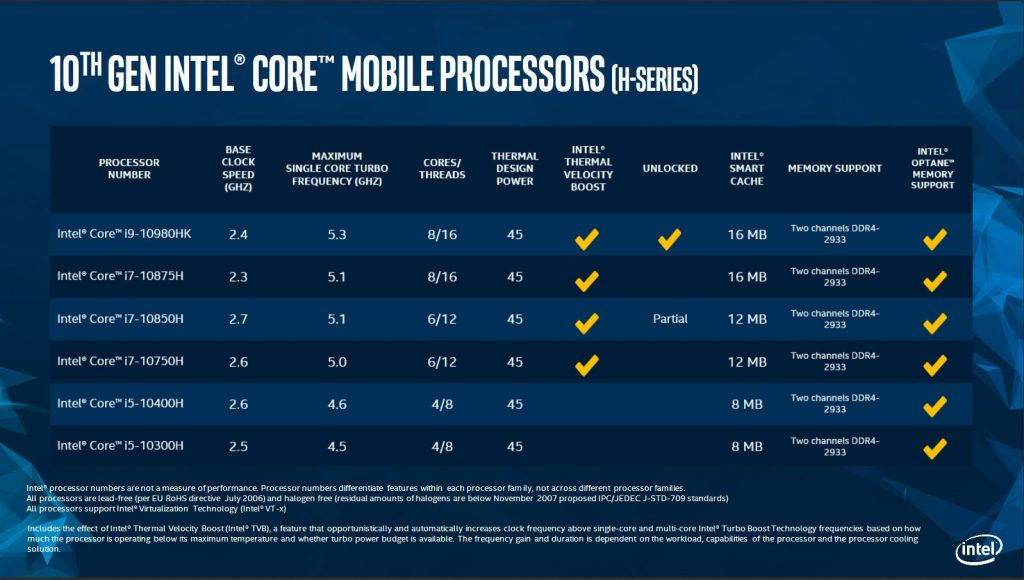 Intel 10th Gen Alle Prozessoren i3 i5 i7 i9 5 Ghz +