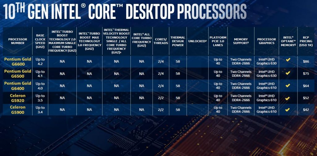 Intel Comet Lake Pentium Celeron
