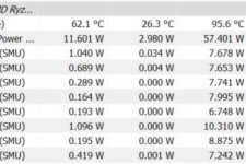 ASUS ROG Zephyrus G14 Temperatur Gaming CPU