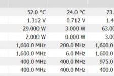 ASUS ROG Zephyrus G14 Temperatur Gaming GPU