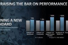 AMD Ryzen 4000 Ryzen 5 Pro Performance vs Intel i7