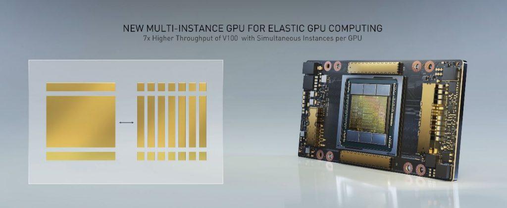 Nvidia Ampere a100 MIG